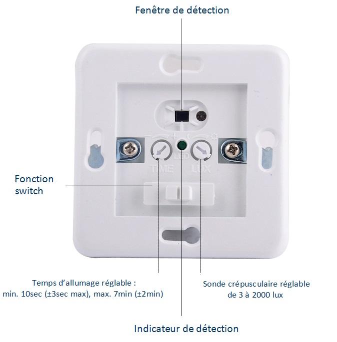 interrupteur sensor